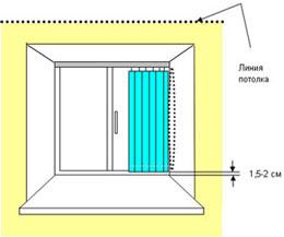 Замер окна вертикальных солнцезащитных жалюзи